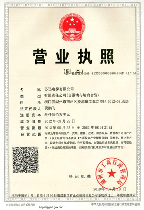 лицензия на коммерческое предприятие